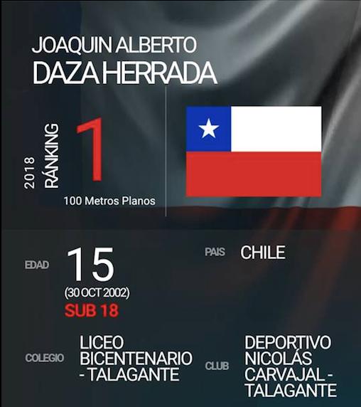 Estudiante del LBT es Ranking Nº 1 de Chile en atletismo